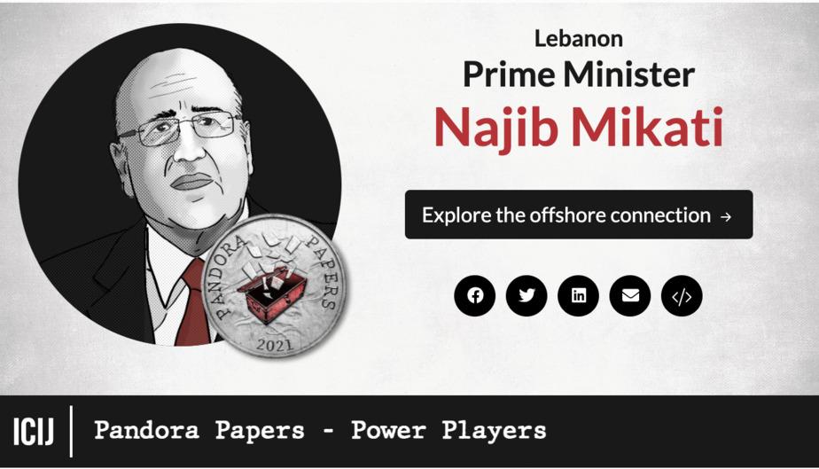 Lebanon Prime Minister, Najib Mikati