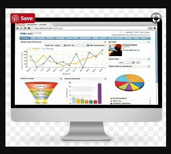 CRM Software-Best CRM & Business Management Software -