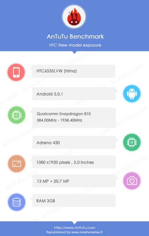 Bench-HTC-M9-Hima-2015