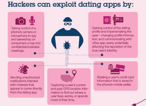 IBM-security-android-dating-apps-01