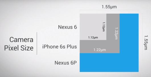 nexus-camera-vs.iphone