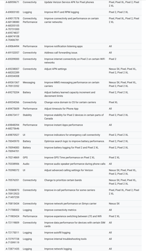 april-18-pixel-functiona-updates-2