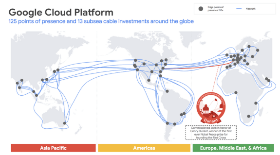 google-cloud-subsea-cable