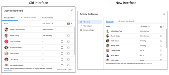 Google Docs activity dashboard