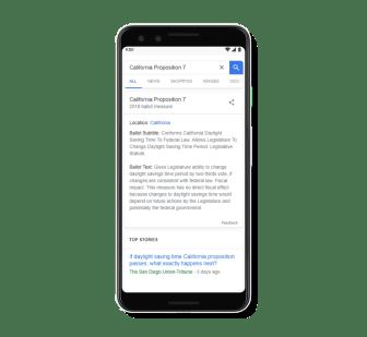 Google 2018 Midterms