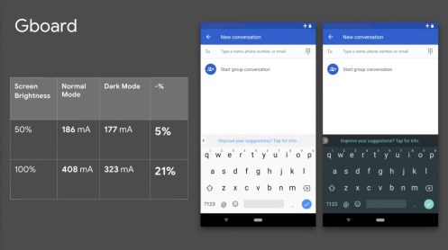Google dark themes