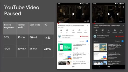 Google dark themes