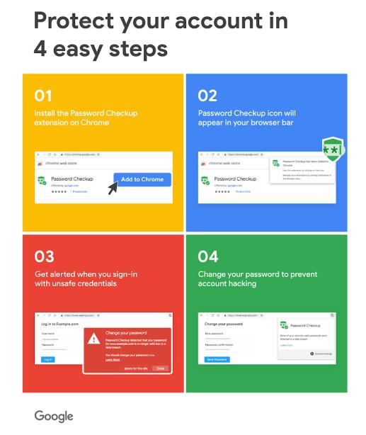 Google Password Checkup Die Chrome-Erweiterung warnt vor verletzten Anmeldungen von Drittanbietern
