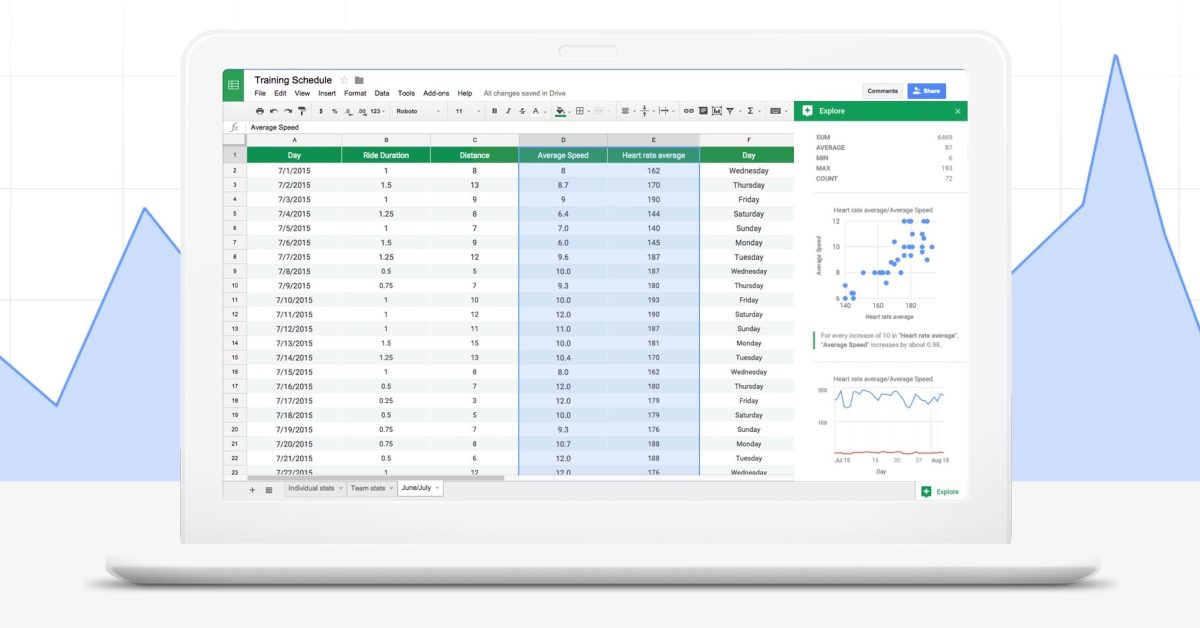 Google Sheets adding Smart Fill and Smart Cleanup - 9to5Google