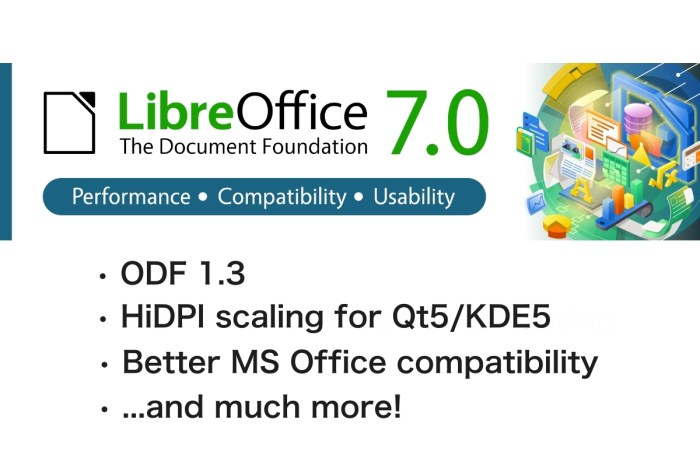 LibreOffice 7.0.2 Is Now Available for Download with More Than 130 Bug Fixes