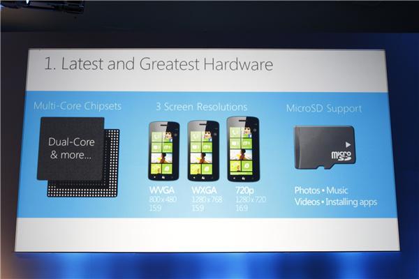 Windows Phone 8- 12