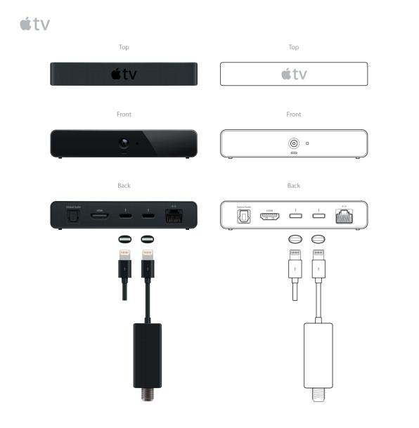2b-companion-device-specs