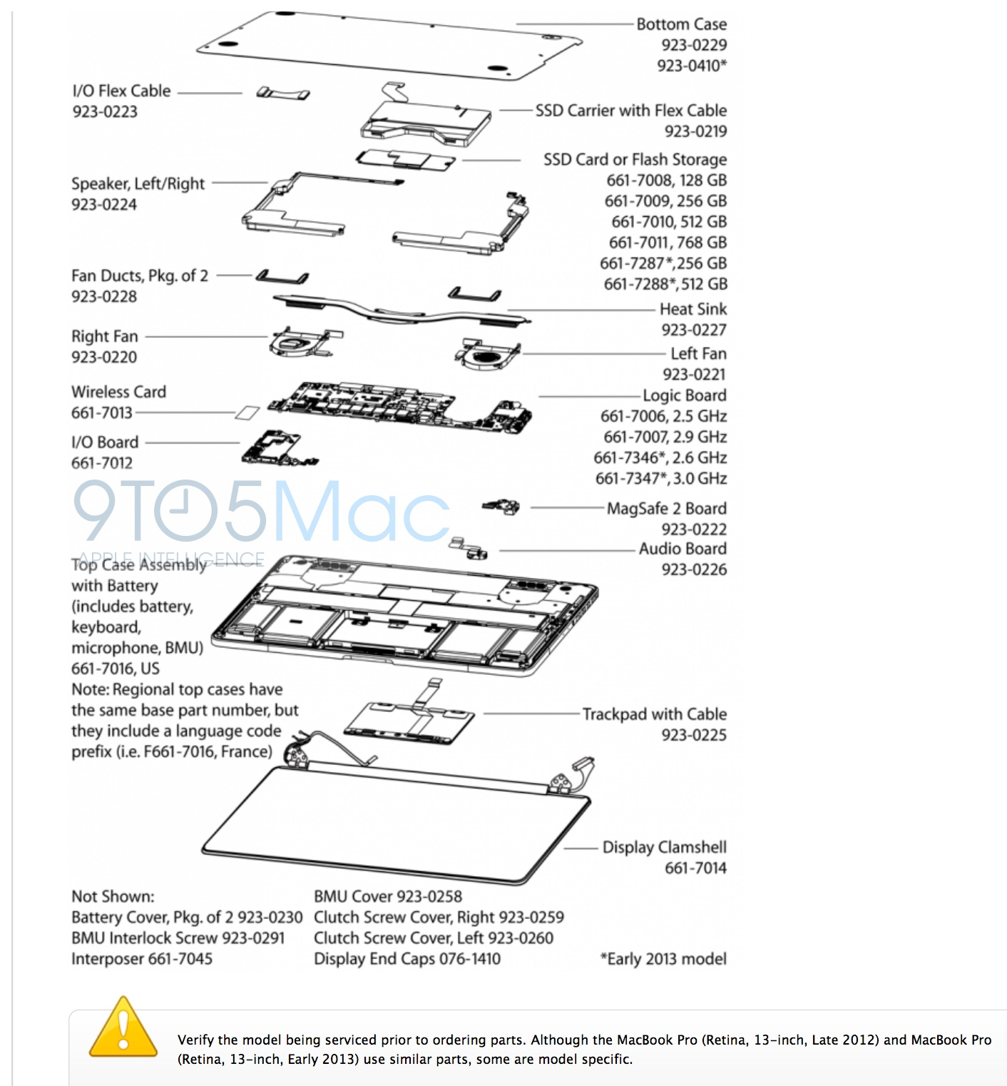 new model early 2013 retina macbook pros use some upgraded rh 9to5mac com macbook pro parts list macbook pro a1286 parts list