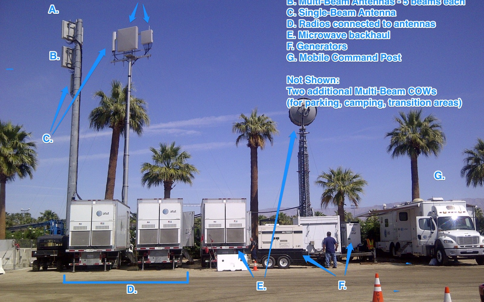 Inside AT&T's 83GB/hour mobile cell tower …or why your iPhone no longer drops out at huge events