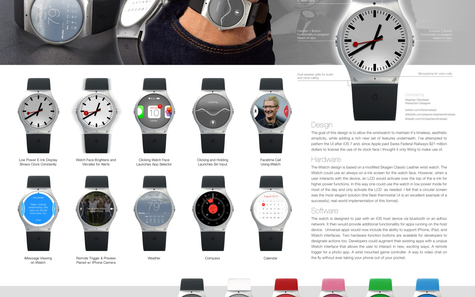 iWatch watch: a roundup of some of the more interesting concepts