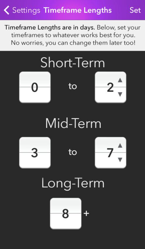 Timeframe Setting