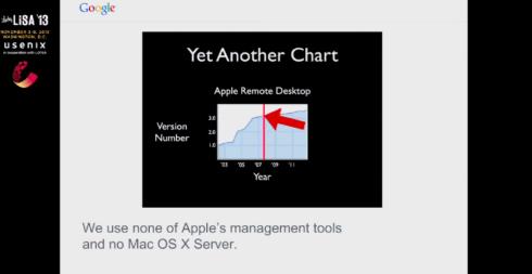 Google-Mac-Operations-01