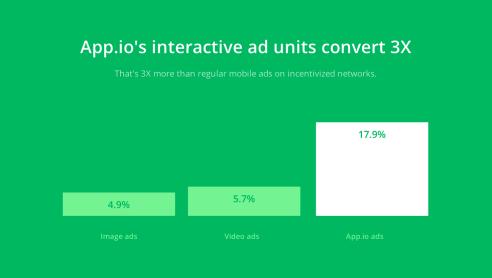 App-IO-interactive-ads