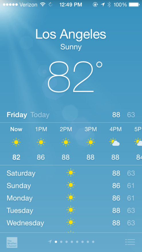 Why Apple switched from Yahoo to Weather Channel for Weather data in iOS 8