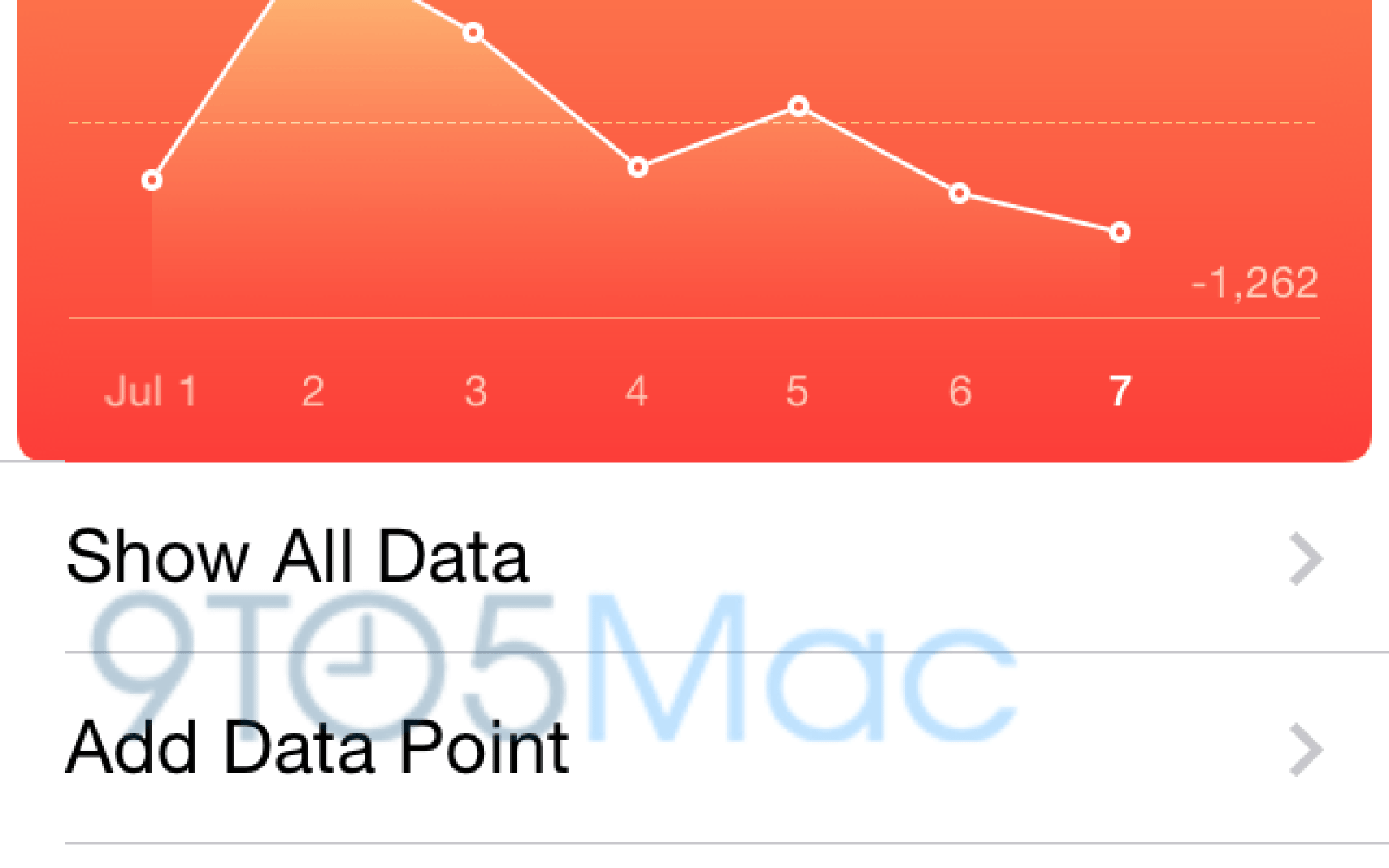 Apple bolsters iOS 8 Health app with on-device steps counting & caffeine tracking