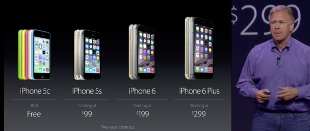 Iphone 6 contract price