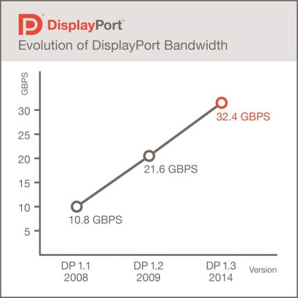 displayport-1-3-01
