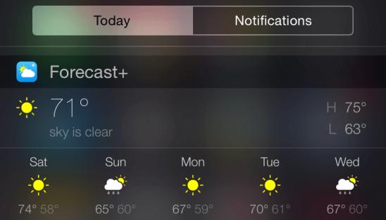 Forecast+ with forecast