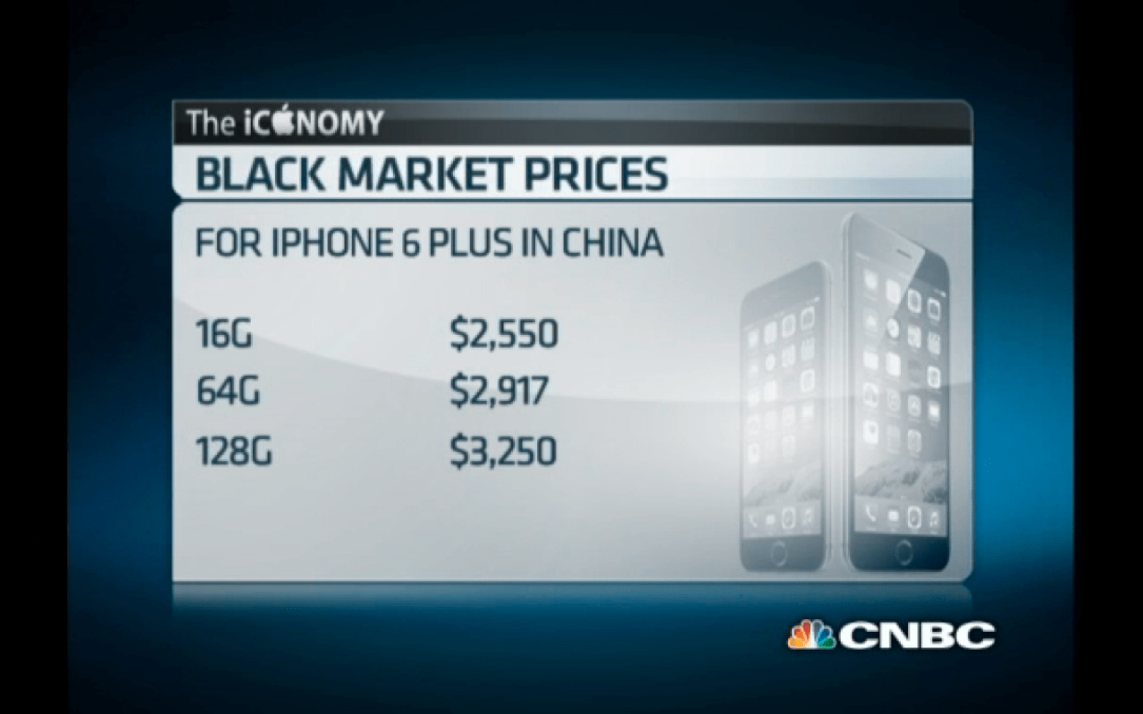 Black market iPhone 6 prices fall as Chinese regulators say final approvals are coming soon
