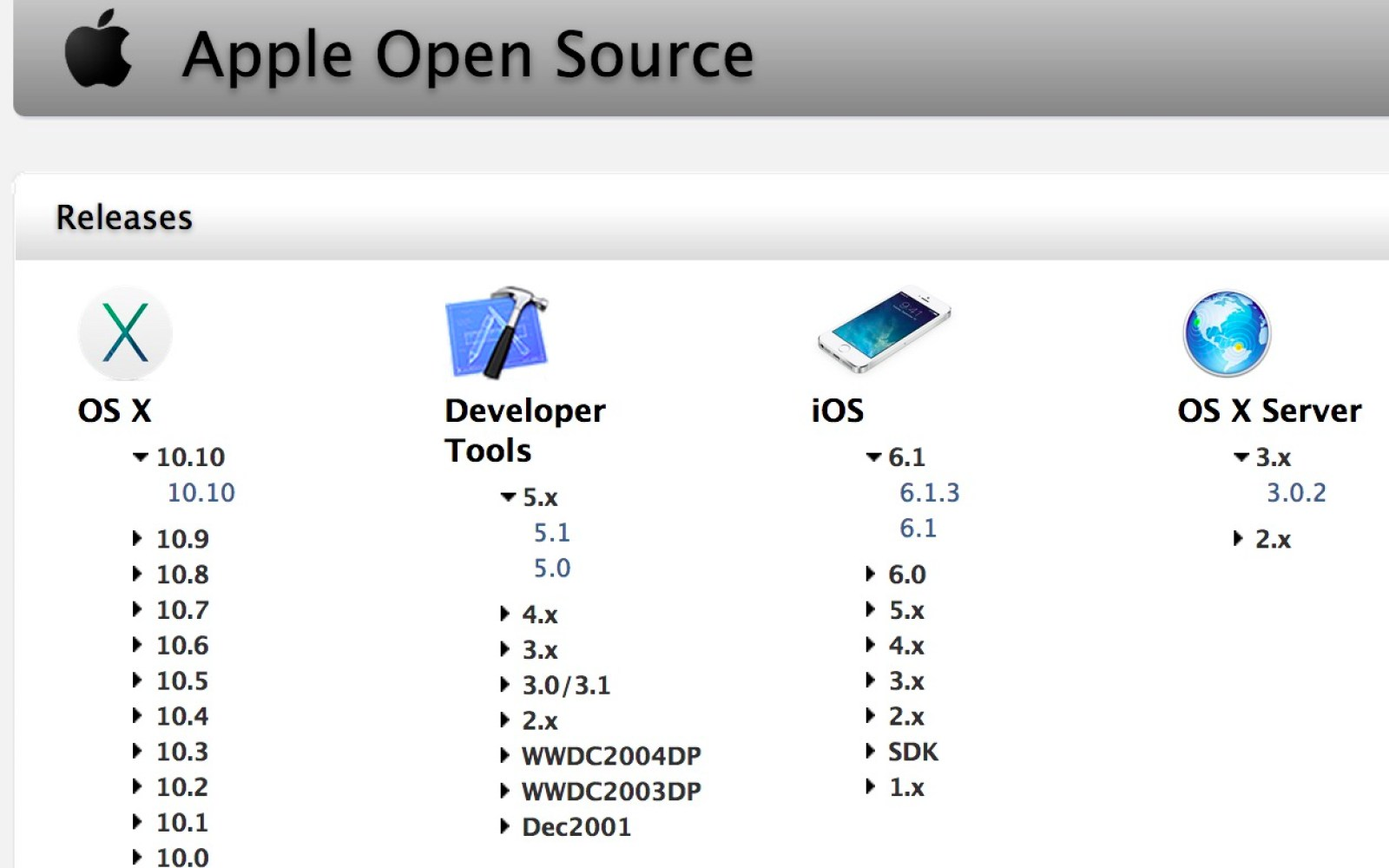 Apple releases OS X 10.10 Yosemite Open Source Darwin code