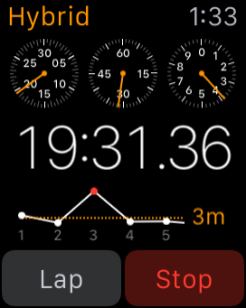 Apple Watch Stopwatch Hybrid