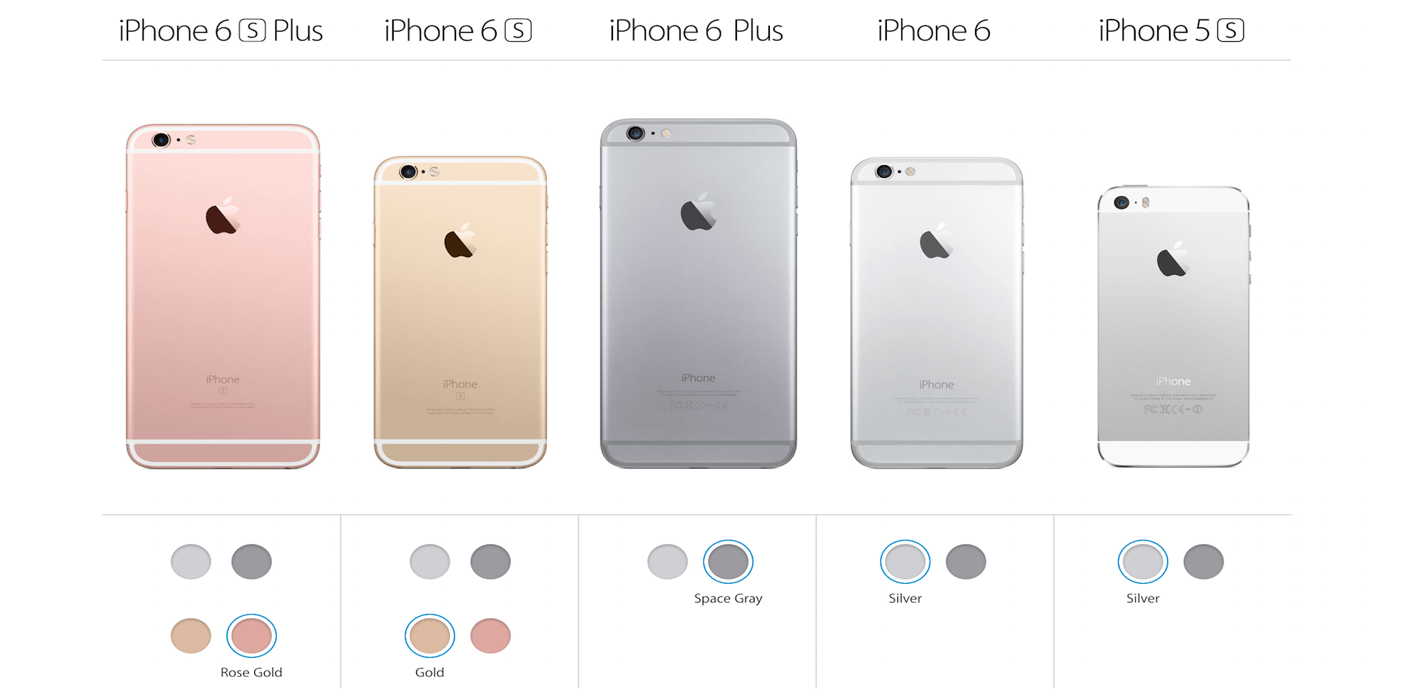 Iphone 6s 16gb color rose gold