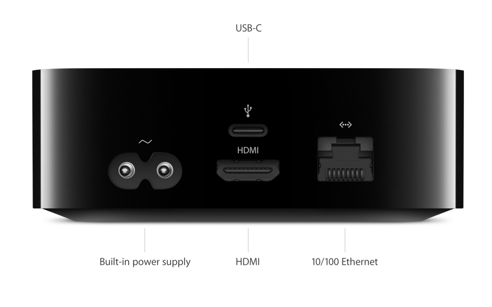 New Apple TV has 2 GB RAM, included 802.11ac WiFi is faster than its ...
