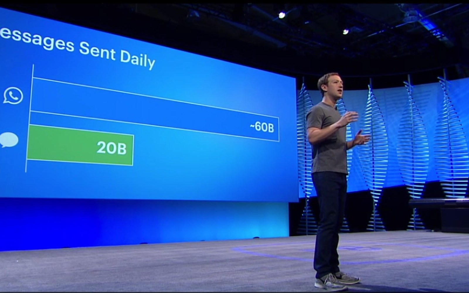 Here's everything Facebook announced at F8 that's coming soon to your iPhone