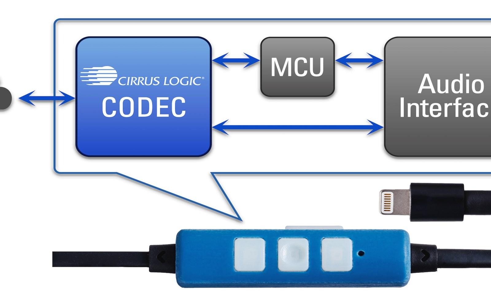 Cirrus Logic announces dev kit for building Apple's MFi Lightning headphones ahead of iPhone 7