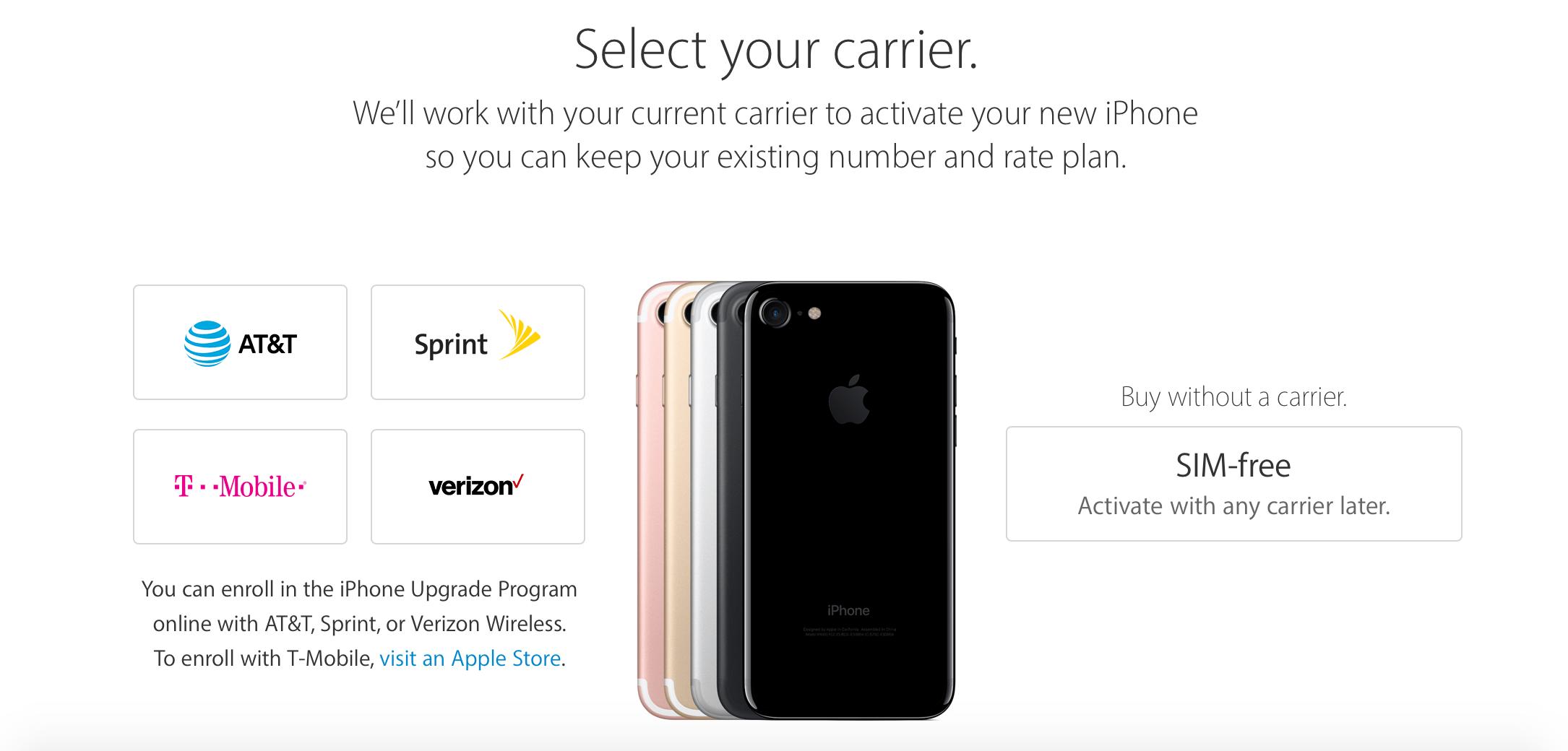 copiare contatti iphone 3g su sim