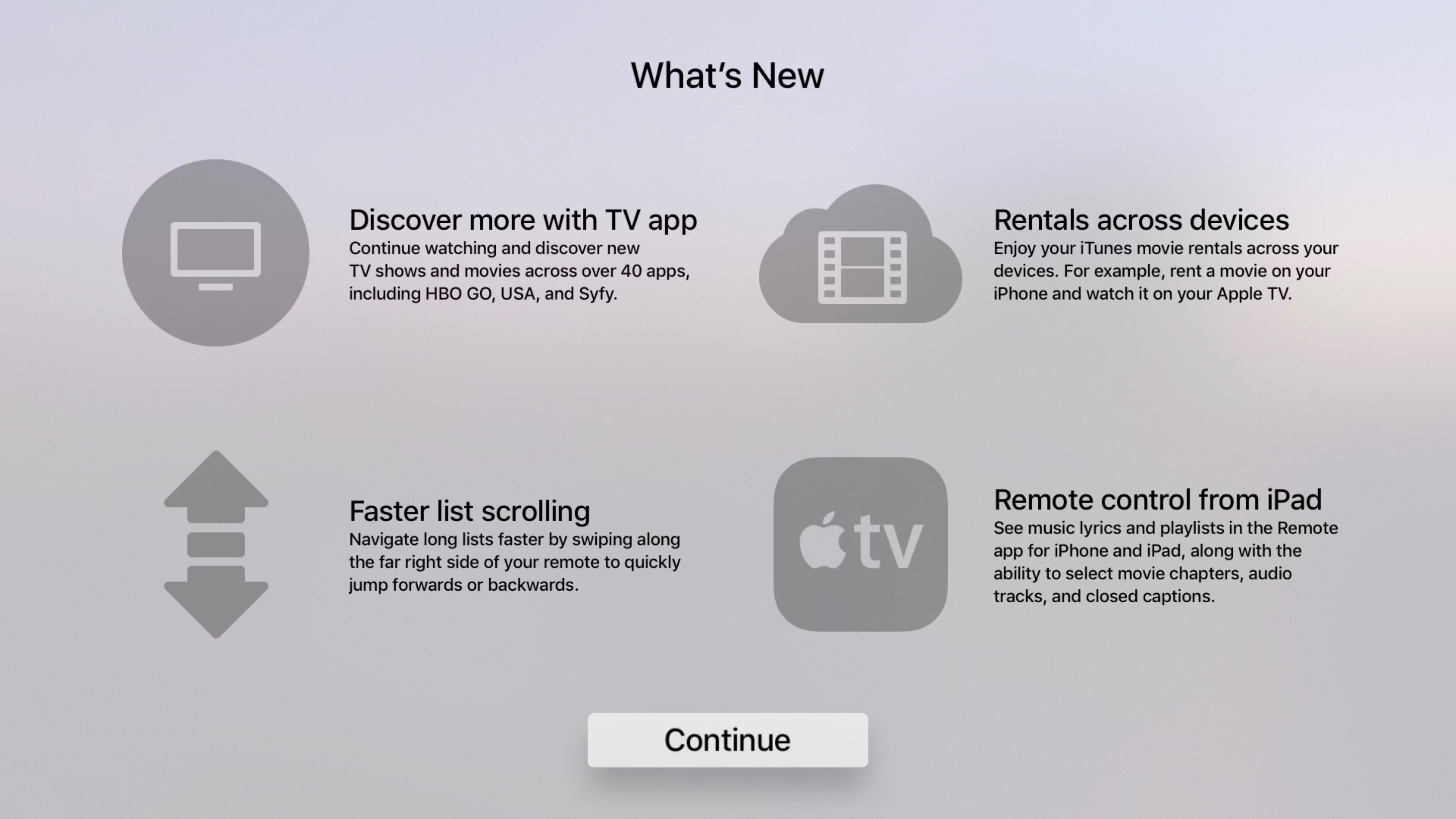 Apple Tv Diagram Trusted Wiring Diagrams Explained House Cable Design