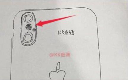 Sketchy iPhone 8 Sketch 2