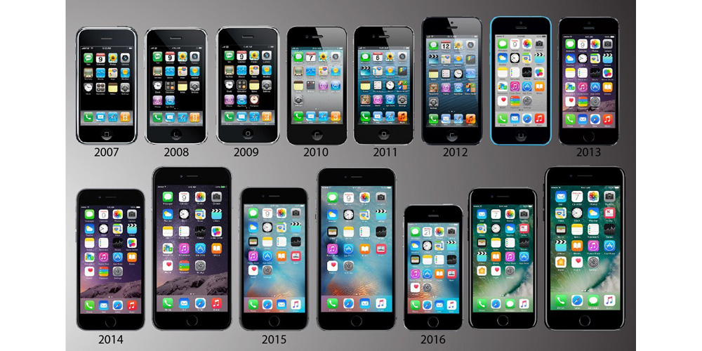 poll what was the first iphone you ever bought and why 9to5mac