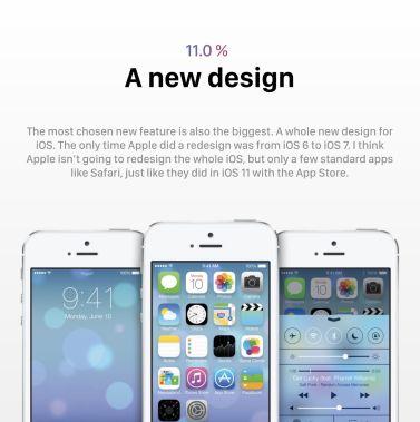 1 iOS 12 wishlist design