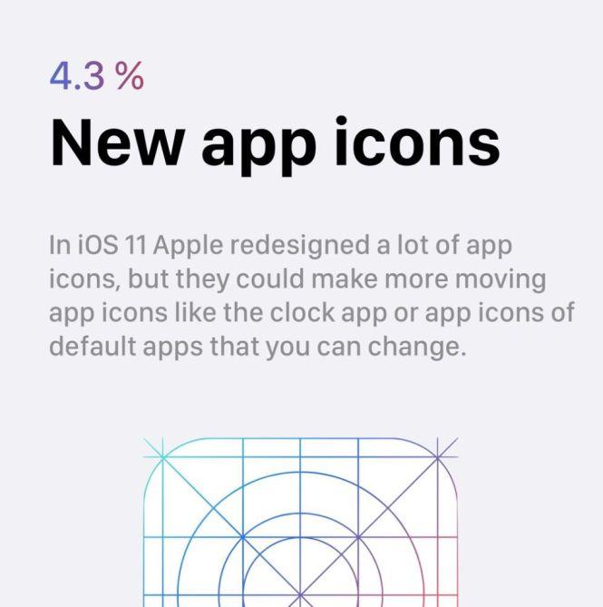 9 iOS 12 wishlist app icons