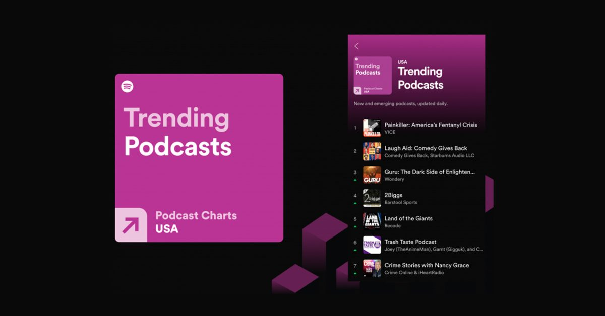 photo of Spotify continues to focus on podcasts with new top and trending charts image