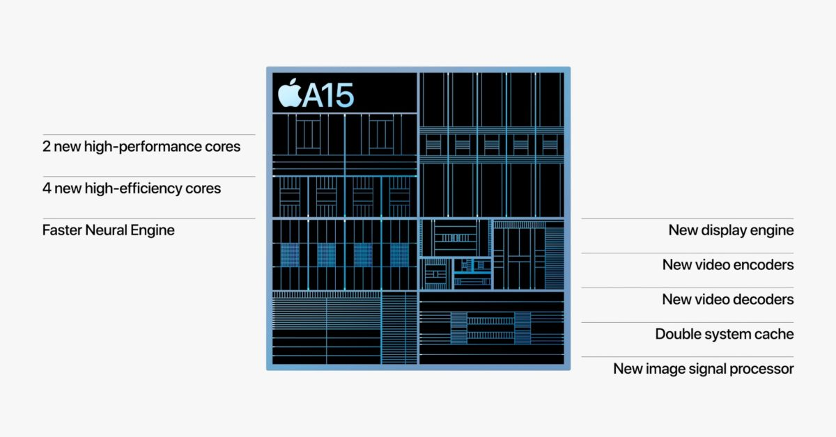 iPhone 13 versus iPhone 12 performance comparisons missing from keynote - 9to5Mac