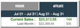 5 clickbank stats july to aug 2018