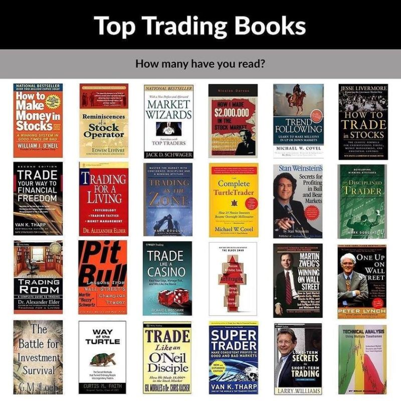 Top Trading Books