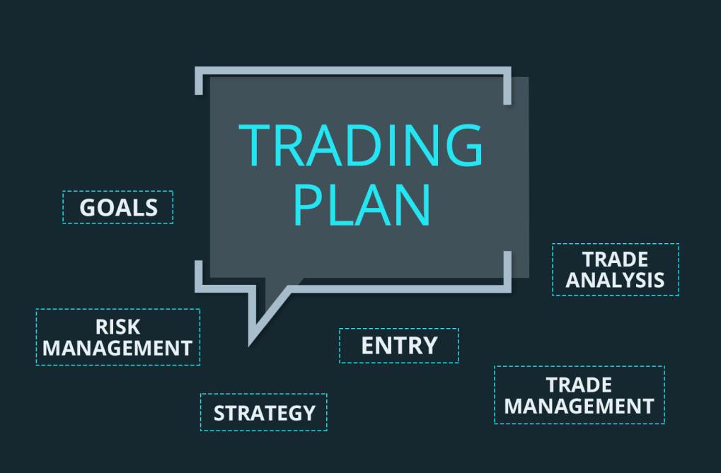 trading plan- 9WSO Download