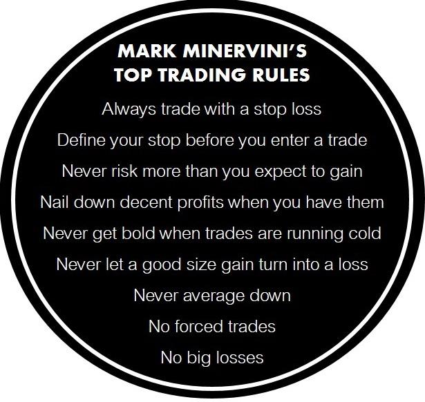 mark minervini top trading rules