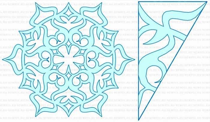 Papper bulk snöflinga fläkt