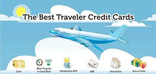 best%20credit%20cards%20for%20travel