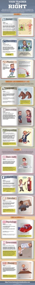 Think you'll never use what you learned in school?