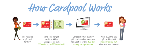 How does cardpool work? #Crdpool15